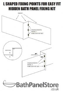 L Shaped Bath Panel Fitting Kit